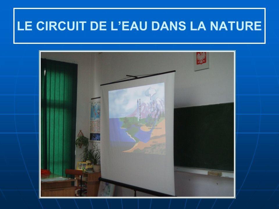 LE CIRCUIT DE L'EAU DANS LA NATURE