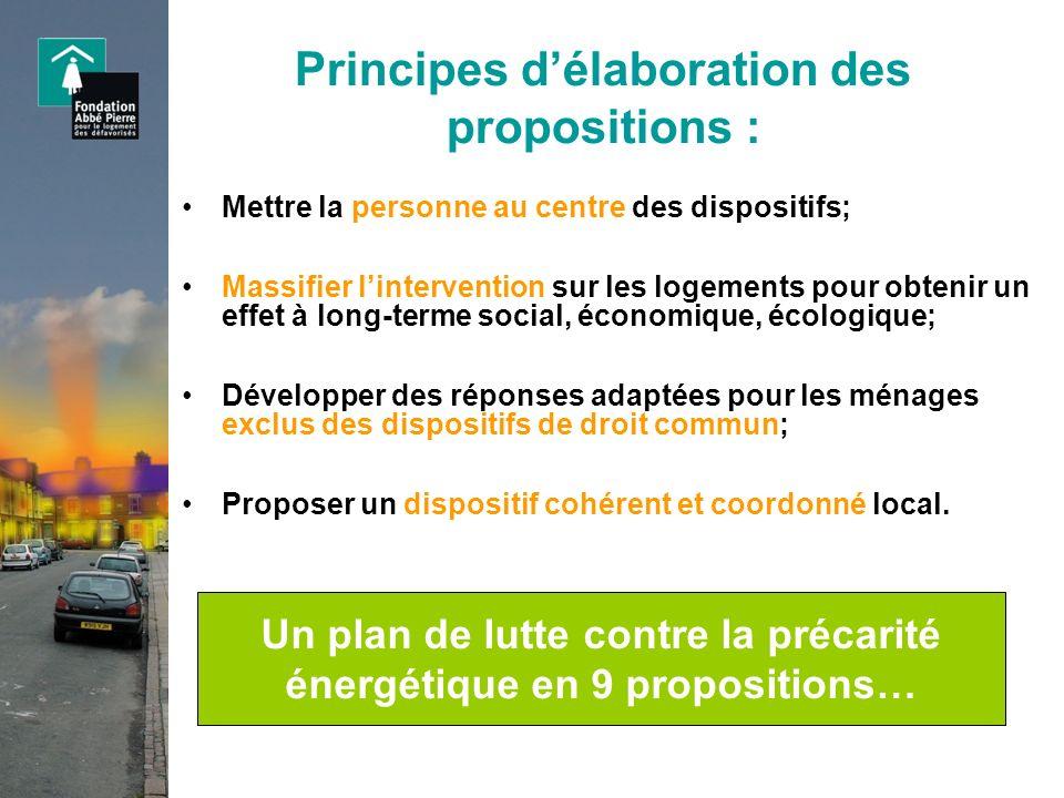 Un plan de lutte contre la précarité énergétique en 9 propositions…