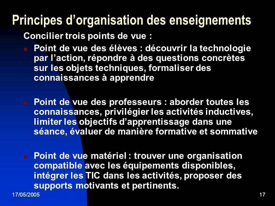 Principes d'organisation des enseignements