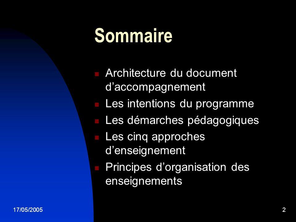 Sommaire Architecture du document d'accompagnement
