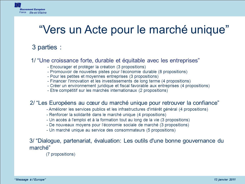 Vers un Acte pour le marché unique
