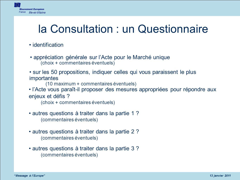 la Consultation : un Questionnaire