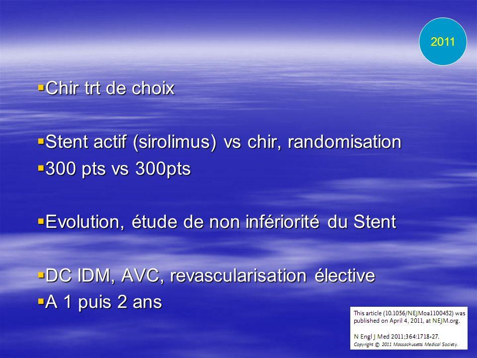 Stent actif (sirolimus) vs chir, randomisation 300 pts vs 300pts