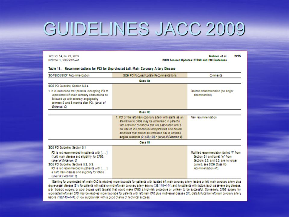 GUIDELINES JACC 2009