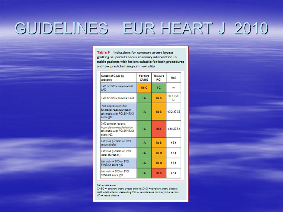 GUIDELINES EUR HEART J 2010