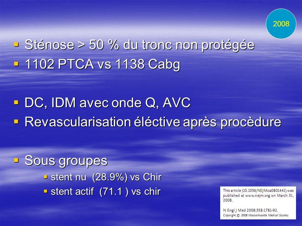 Sténose > 50 % du tronc non protégée 1102 PTCA vs 1138 Cabg