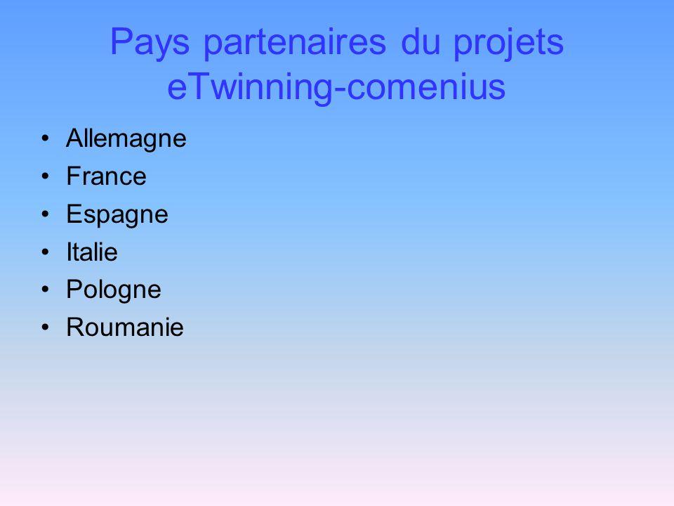 Pays partenaires du projets eTwinning-comenius