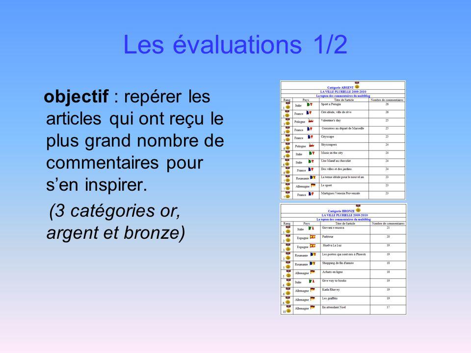 Les évaluations 1/2 objectif : repérer les articles qui ont reçu le plus grand nombre de commentaires pour s'en inspirer.