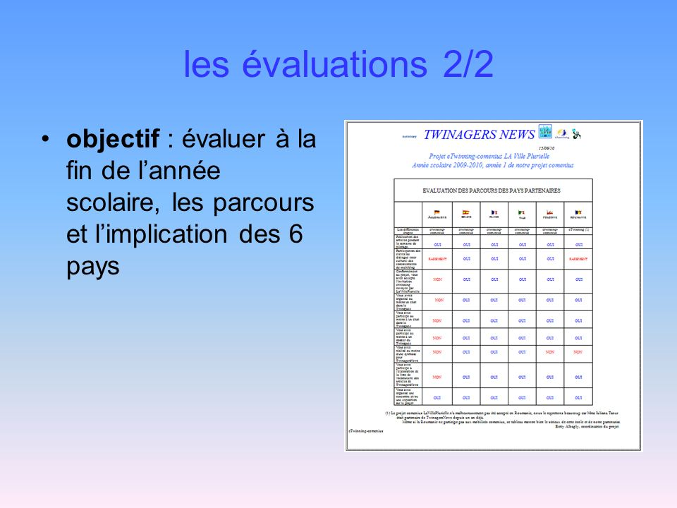 les évaluations 2/2 objectif : évaluer à la fin de l'année scolaire, les parcours et l'implication des 6 pays.