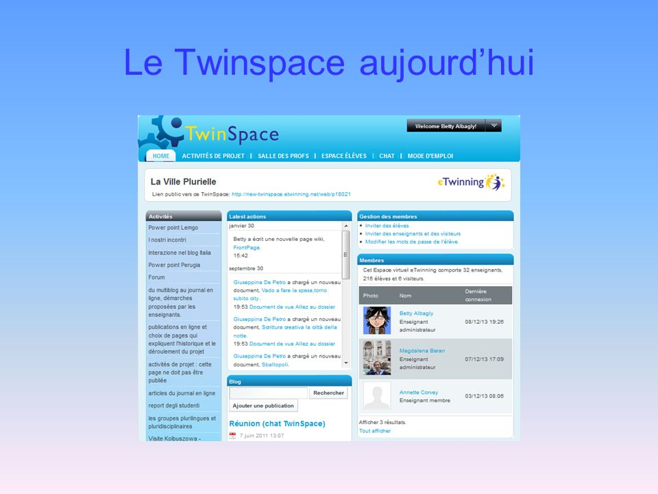 Le Twinspace aujourd'hui