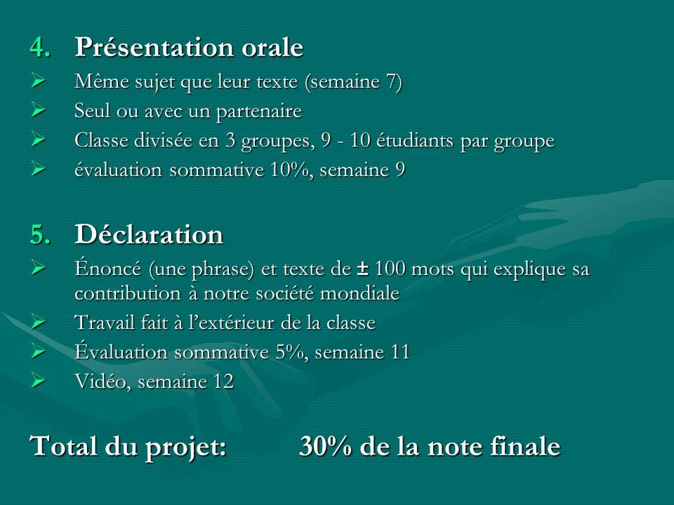 Total du projet: 30% de la note finale