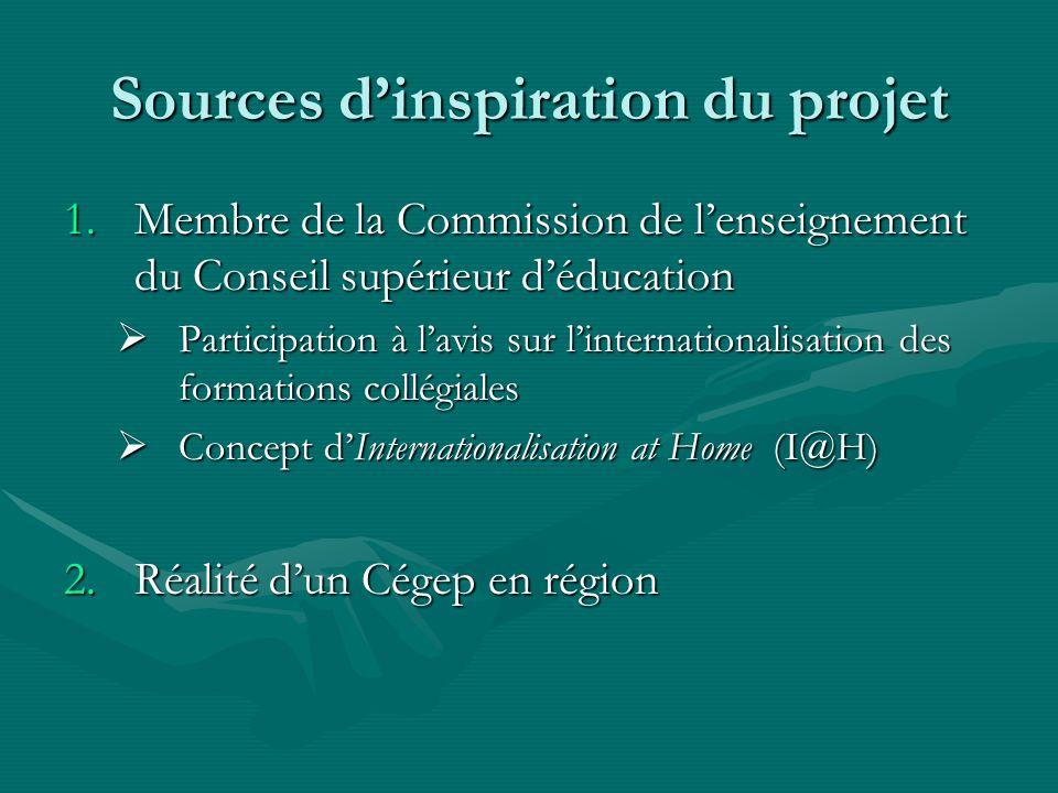 Sources d'inspiration du projet