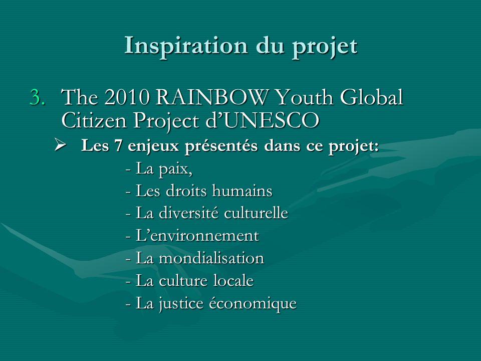 Inspiration du projet The 2010 RAINBOW Youth Global Citizen Project d'UNESCO. Les 7 enjeux présentés dans ce projet: