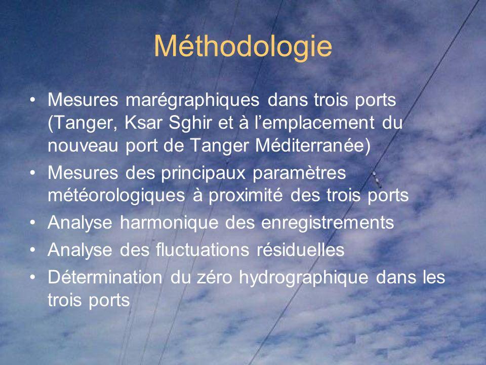 Méthodologie Mesures marégraphiques dans trois ports (Tanger, Ksar Sghir et à l'emplacement du nouveau port de Tanger Méditerranée)