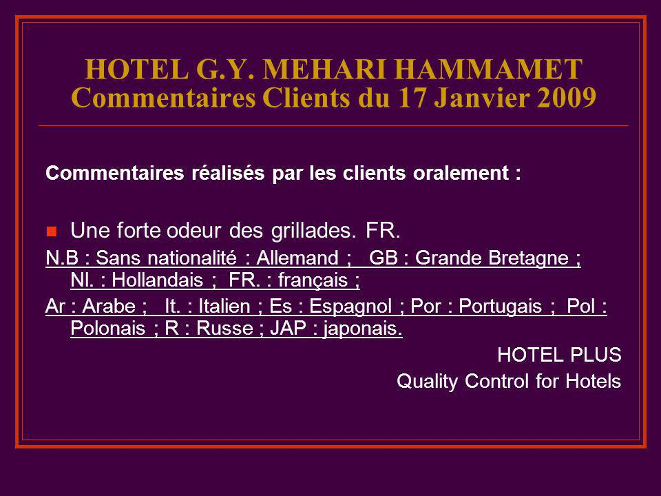 HOTEL G.Y. MEHARI HAMMAMET Commentaires Clients du 17 Janvier 2009