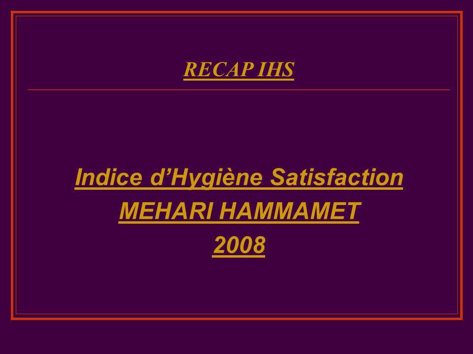 Indice d'Hygiène Satisfaction MEHARI HAMMAMET 2008