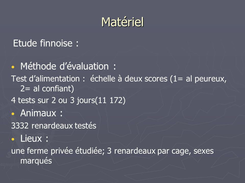 Matériel Etude finnoise : Méthode d'évaluation : Animaux : Lieux :