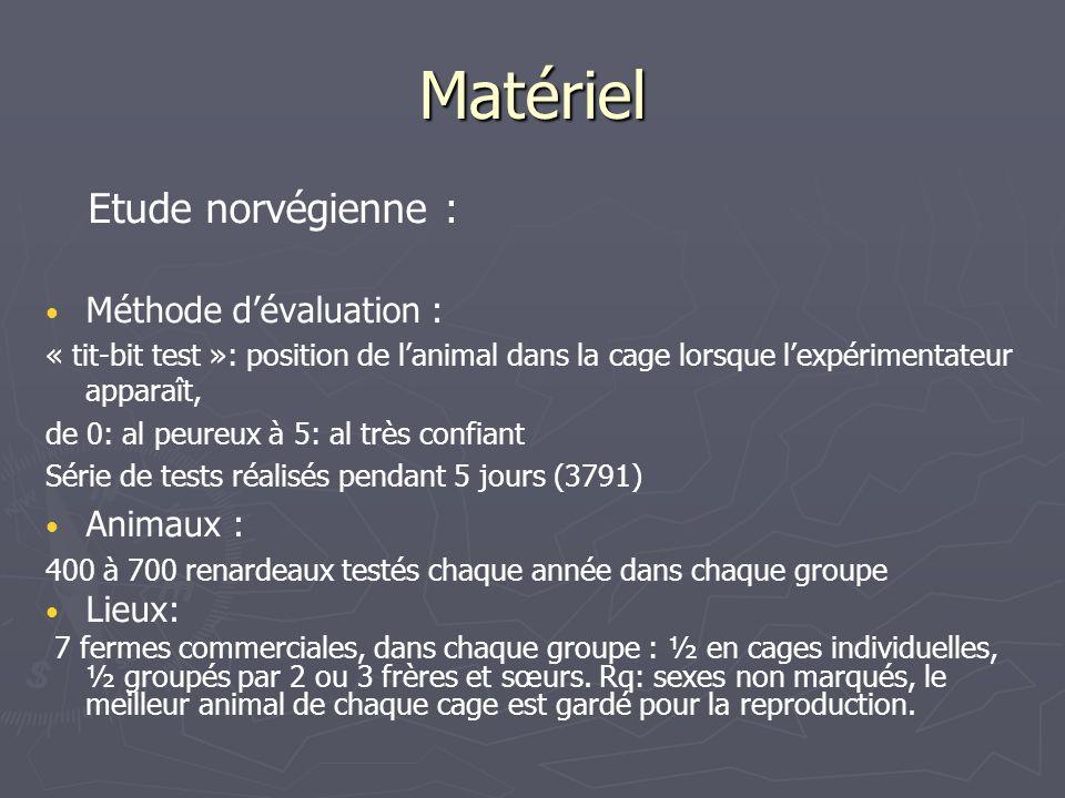 Matériel Etude norvégienne : Méthode d'évaluation : Animaux : Lieux: