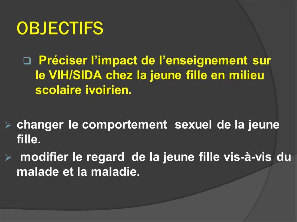 OBJECTIFS Préciser l'impact de l'enseignement sur le VIH/SIDA chez la jeune fille en milieu scolaire ivoirien.