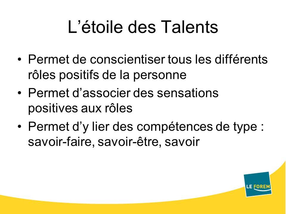 L'étoile des Talents Permet de conscientiser tous les différents rôles positifs de la personne. Permet d'associer des sensations positives aux rôles.