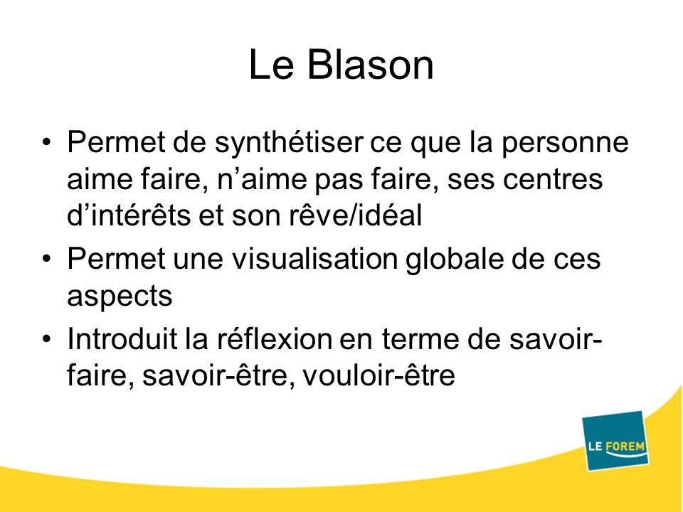 Le Blason Permet de synthétiser ce que la personne aime faire, n'aime pas faire, ses centres d'intérêts et son rêve/idéal.