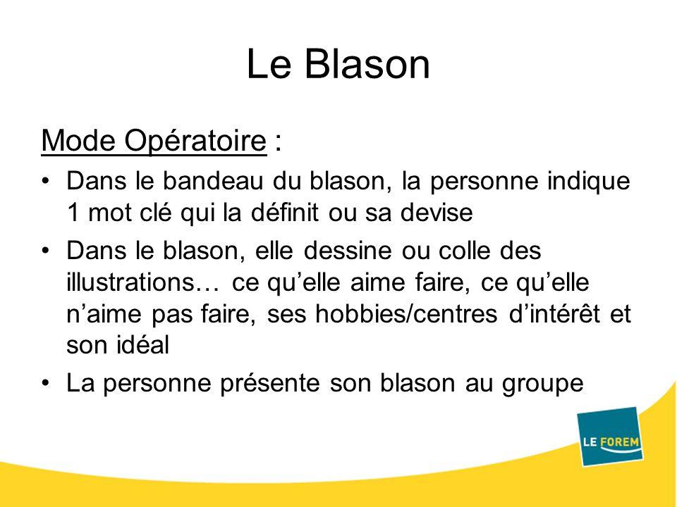 Le Blason Mode Opératoire :