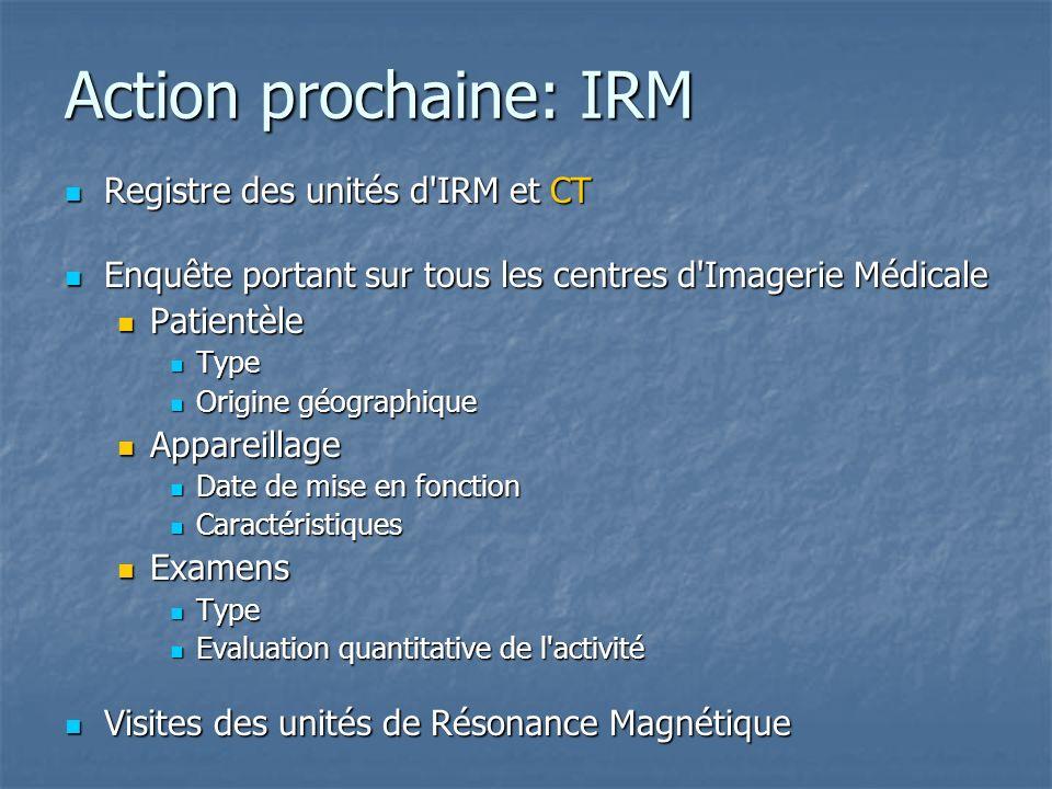 Action prochaine: IRM Registre des unités d IRM et CT