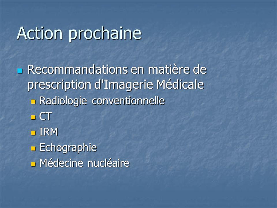 Action prochaine Recommandations en matière de prescription d Imagerie Médicale. Radiologie conventionnelle.