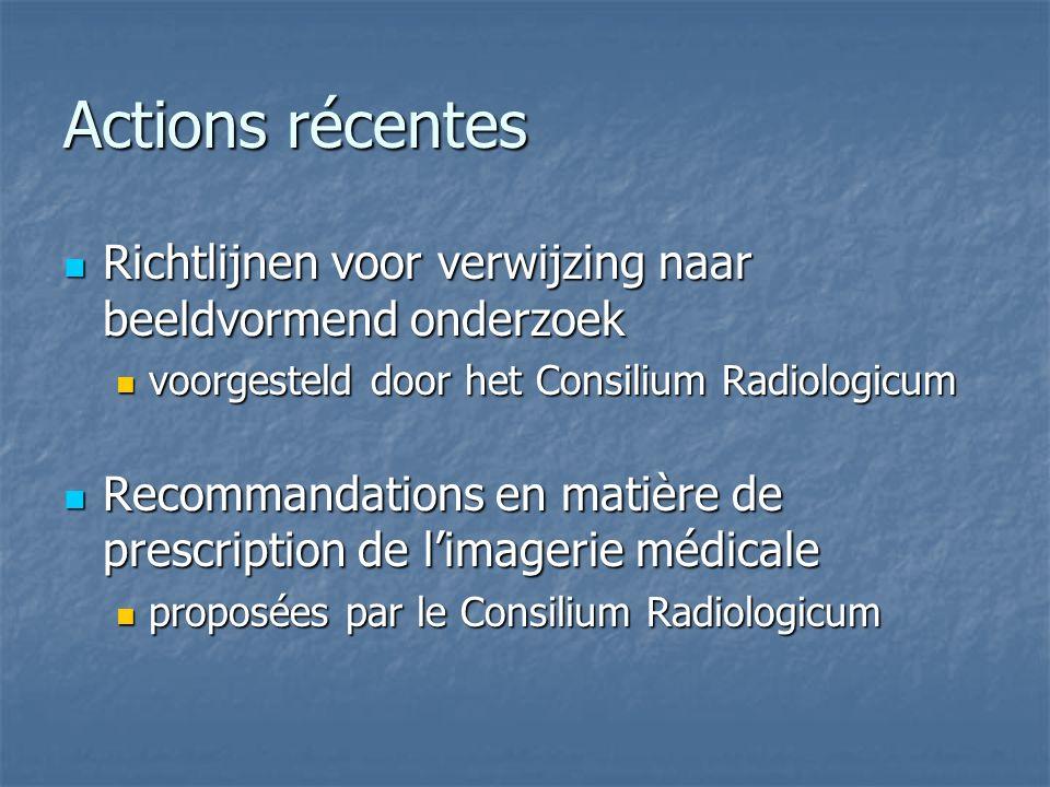 Actions récentes Richtlijnen voor verwijzing naar beeldvormend onderzoek. voorgesteld door het Consilium Radiologicum.
