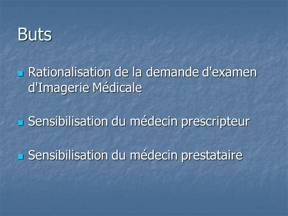 Buts Rationalisation de la demande d examen d Imagerie Médicale