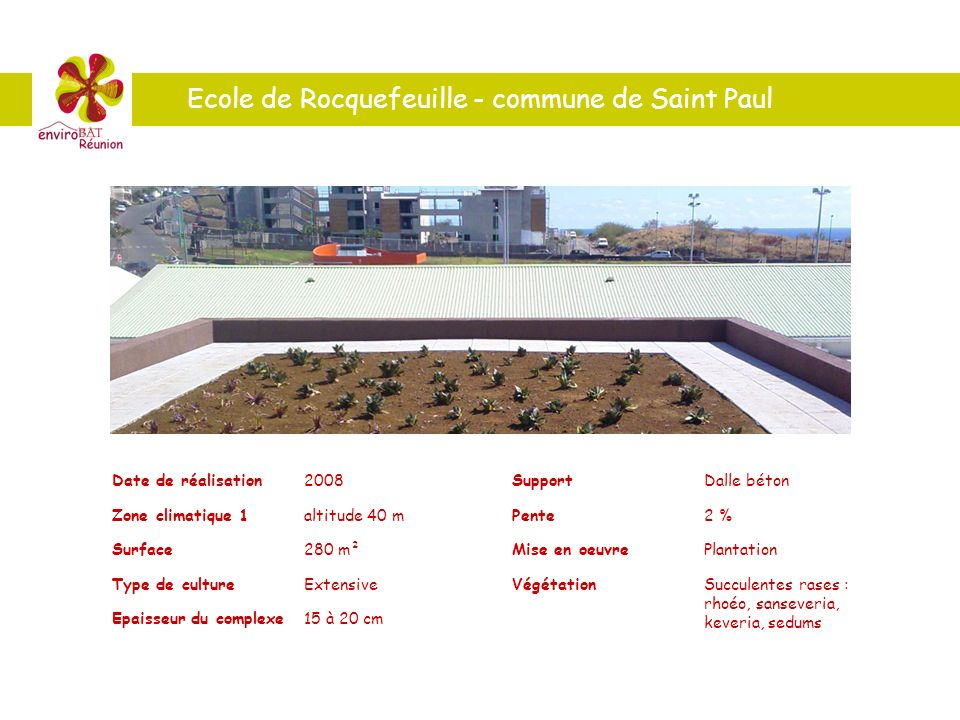 Ecole de Rocquefeuille - commune de Saint Paul
