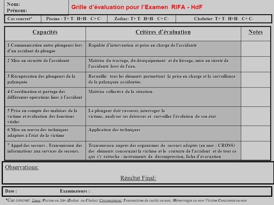 Grille d'évaluation pour l'Examen RIFA - HdF