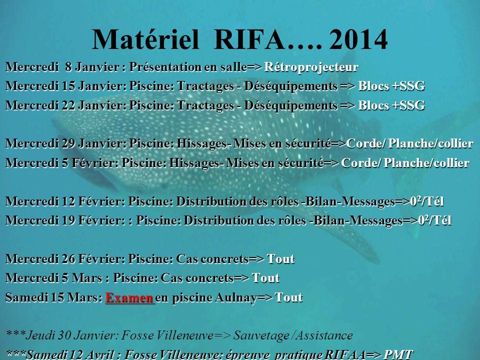 Matériel RIFA…. 2014 Mercredi 8 Janvier : Présentation en salle=> Rétroprojecteur.