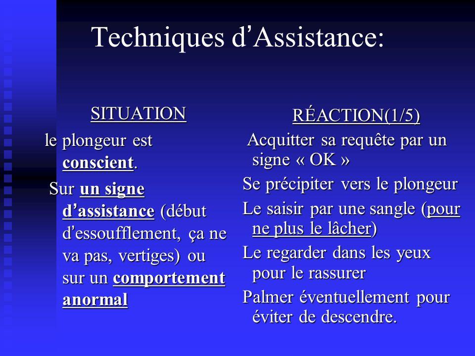 Techniques d'Assistance:
