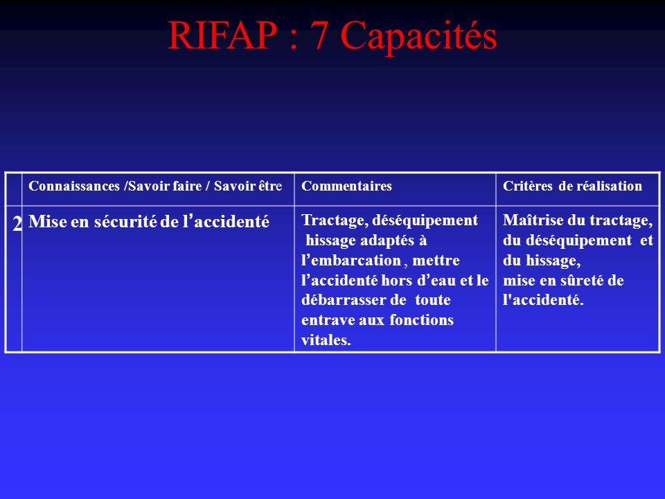 RIFAP : 7 Capacités 2 Mise en sécurité de l'accidenté