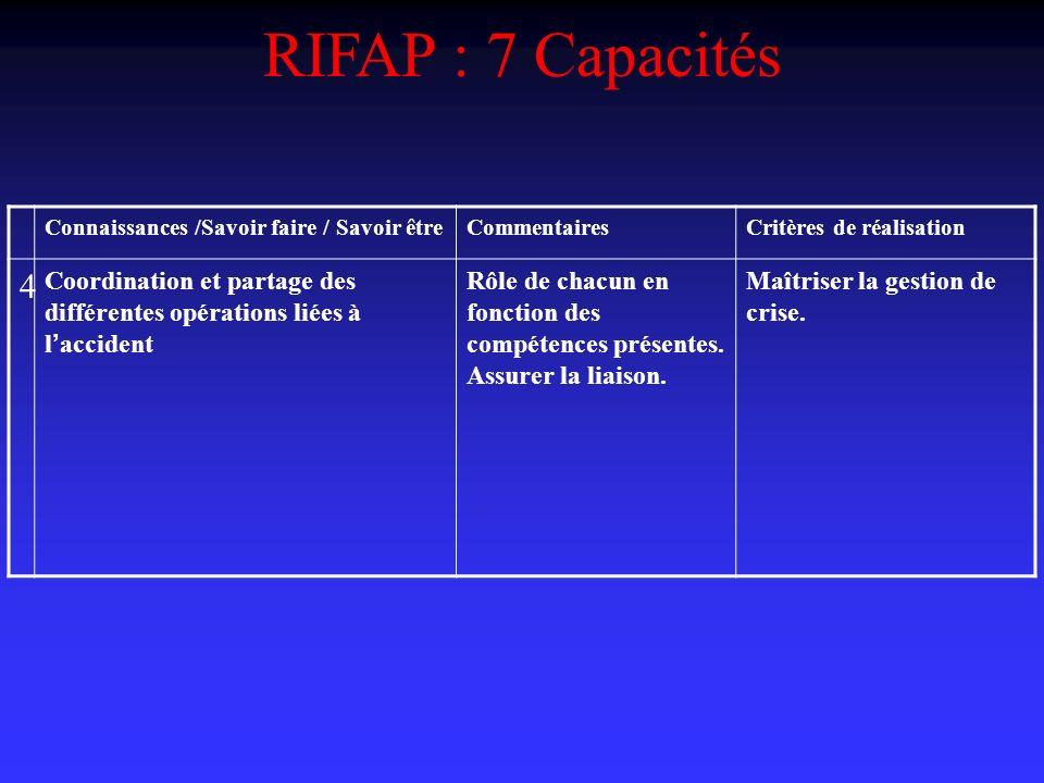 RIFAP : 7 Capacités Connaissances /Savoir faire / Savoir être. Commentaires. Critères de réalisation.