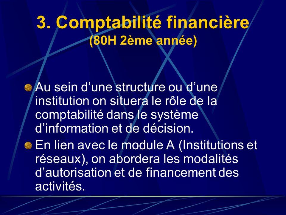 3. Comptabilité financière (80H 2ème année)