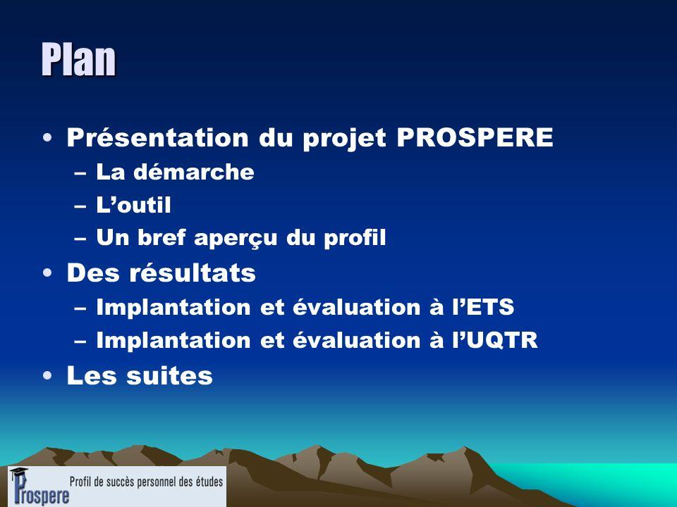 Plan Présentation du projet PROSPERE Des résultats Les suites