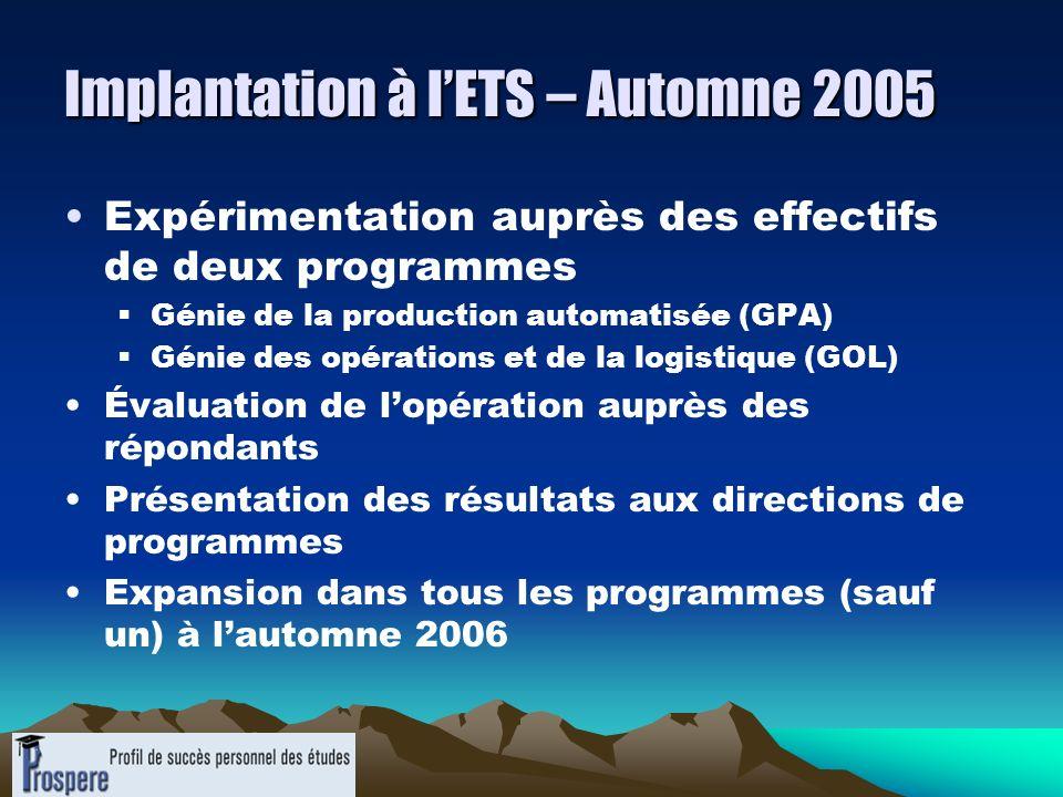 Implantation à l'ETS – Automne 2005