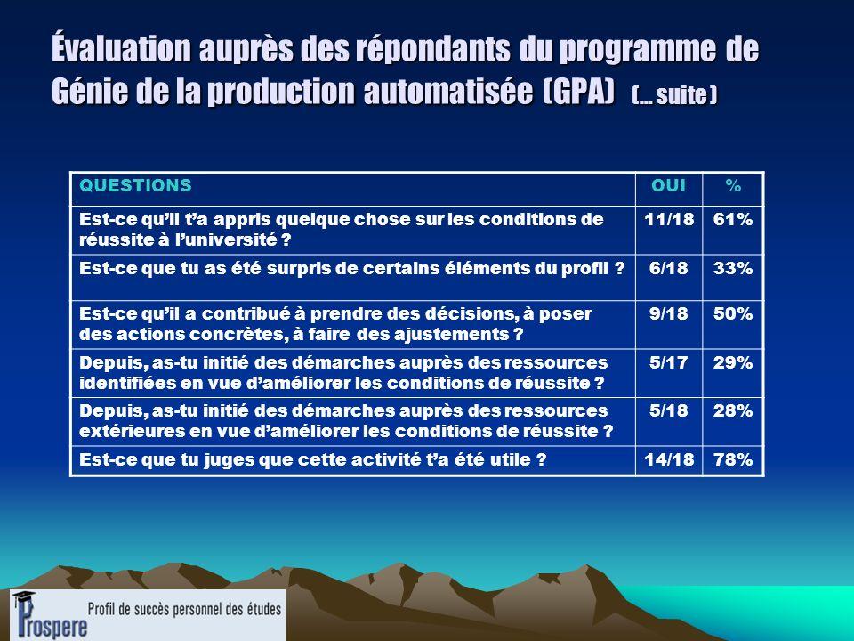 Évaluation auprès des répondants du programme de Génie de la production automatisée (GPA) (… suite )