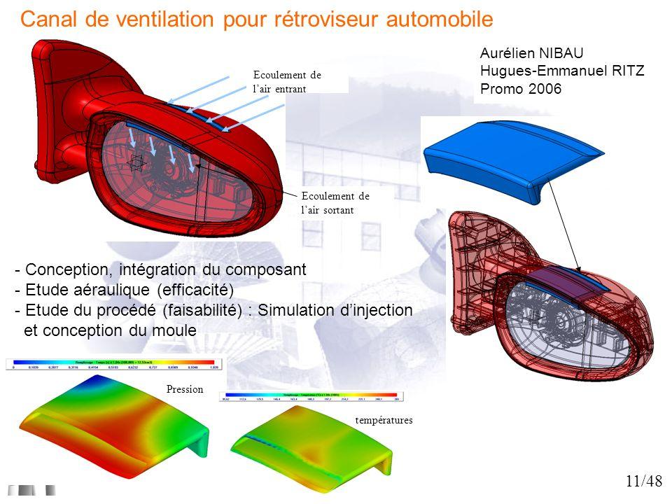 Canal de ventilation pour rétroviseur automobile