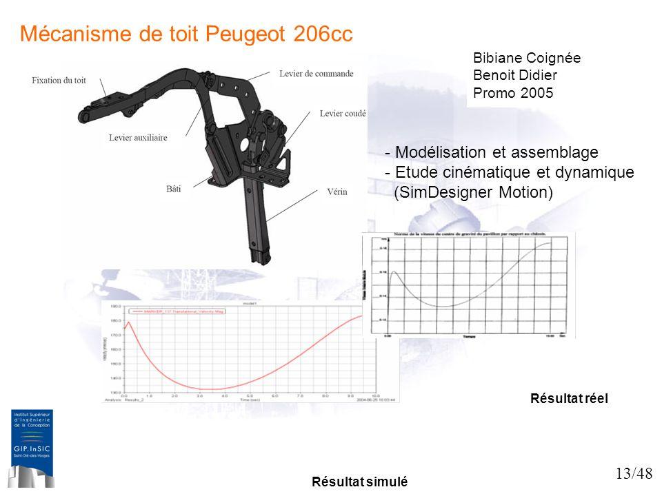 Mécanisme de toit Peugeot 206cc