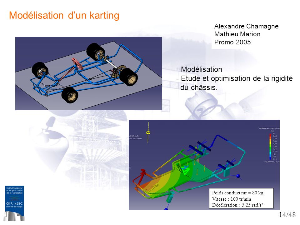 Modélisation d'un karting