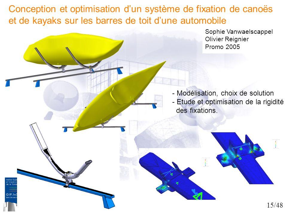 Conception et optimisation d'un système de fixation de canoës