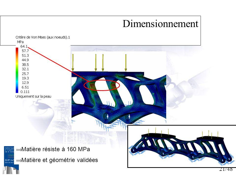 Dimensionnement Matière résiste à 160 MPa
