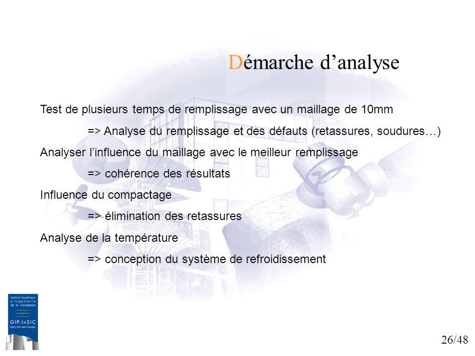 Démarche d'analyse Test de plusieurs temps de remplissage avec un maillage de 10mm. => Analyse du remplissage et des défauts (retassures, soudures…)
