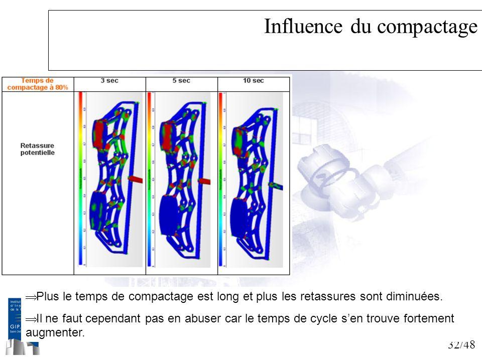 Influence du compactage