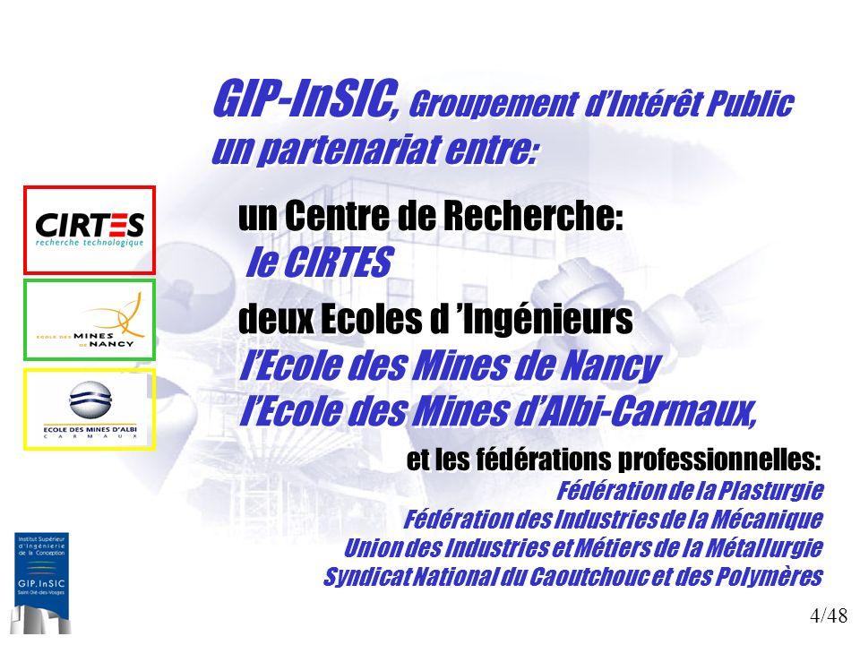GIP-lnSIC, Groupement d'Intérêt Public