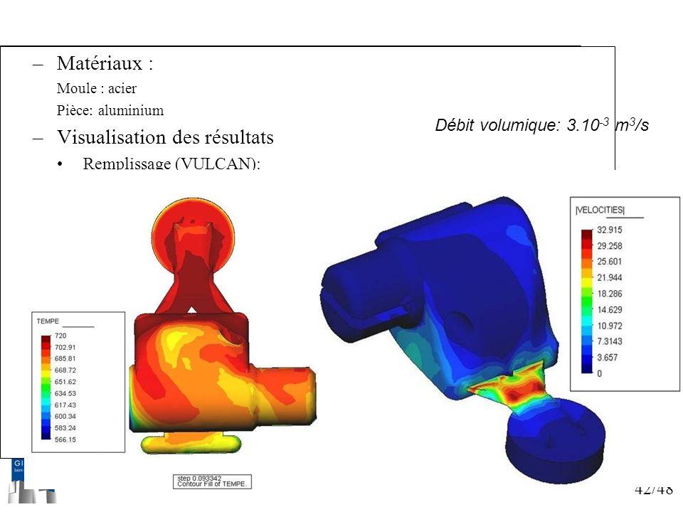 Simulations Matériaux : Visualisation des résultats
