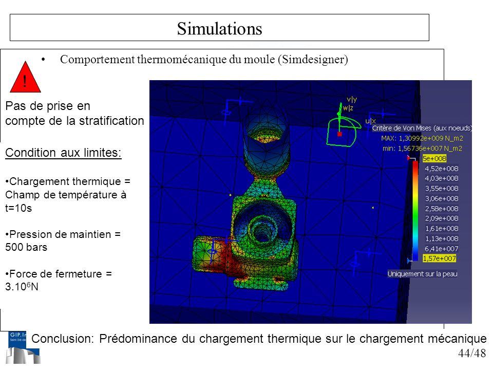 Simulations ! Comportement thermomécanique du moule (Simdesigner)